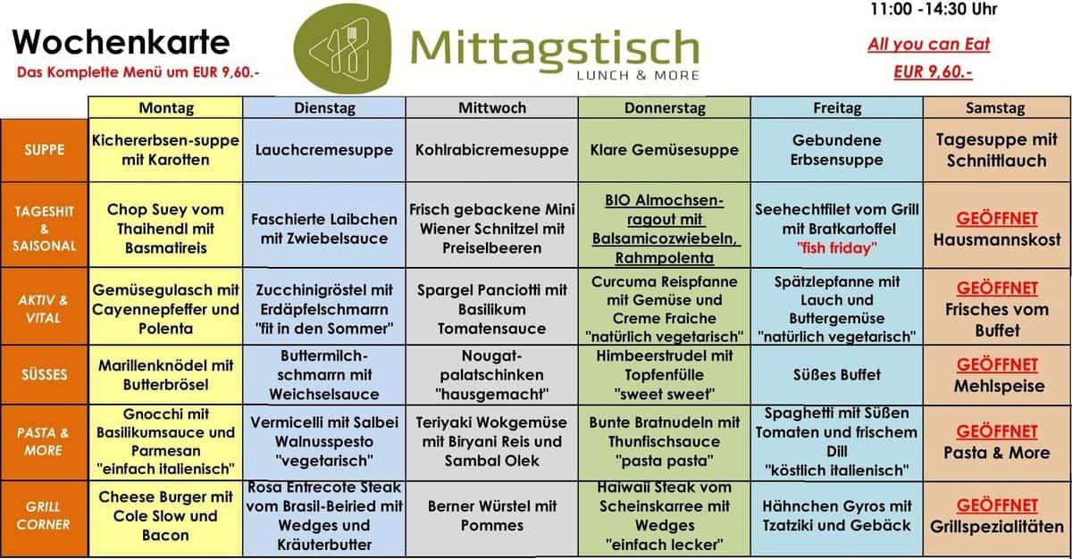 Меню ресторана Mittagstisch