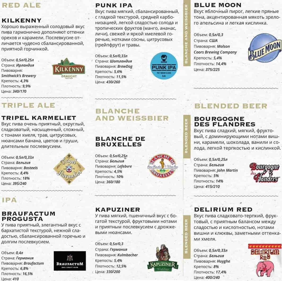 Цены бара BeerNation