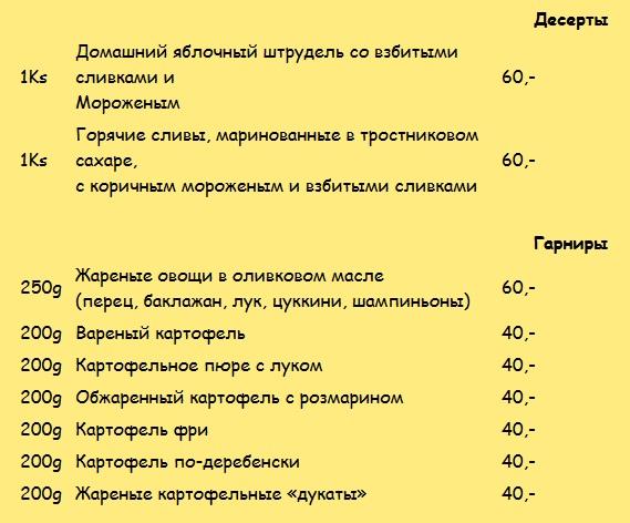 Меню Restaurace Pod Vysehradem