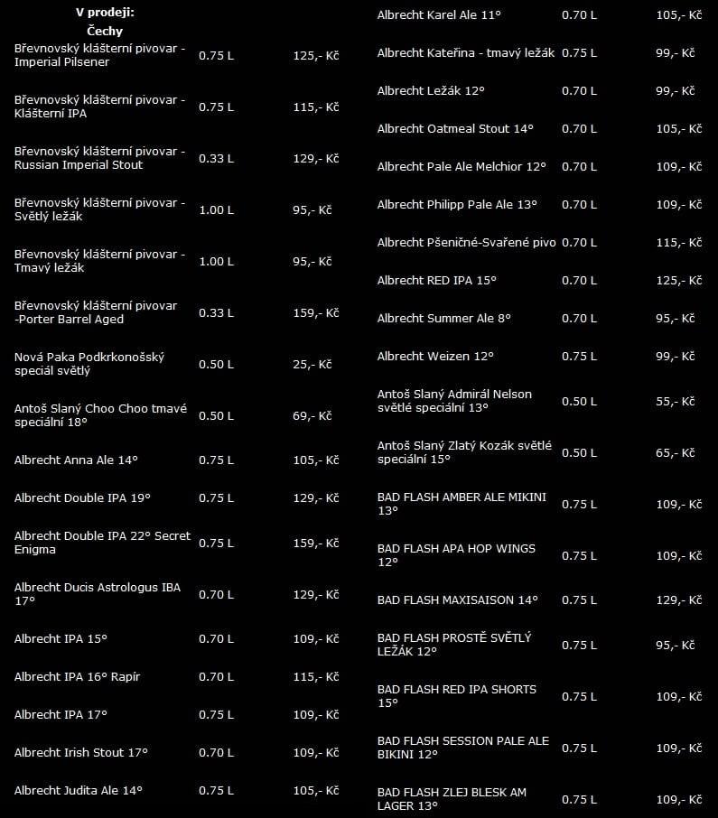 Цены пивной Zlý Časy