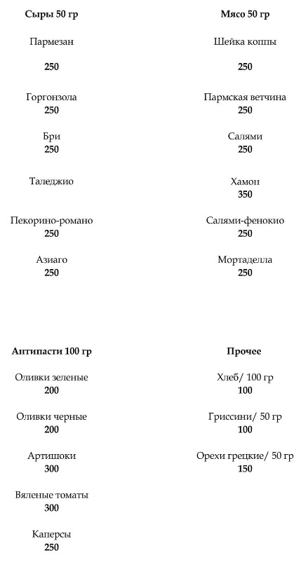 Цены винного бара Merula
