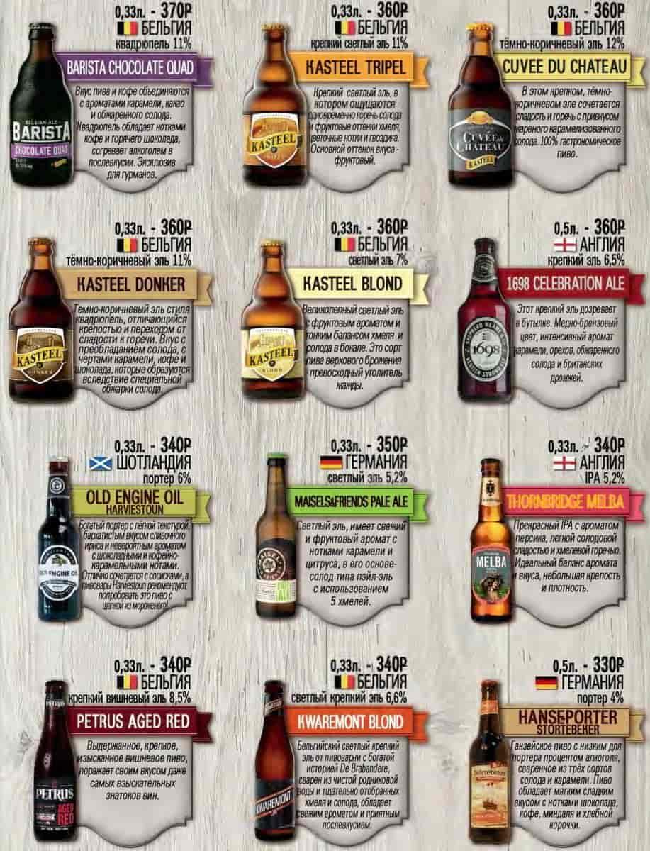 Цены бара Beer House