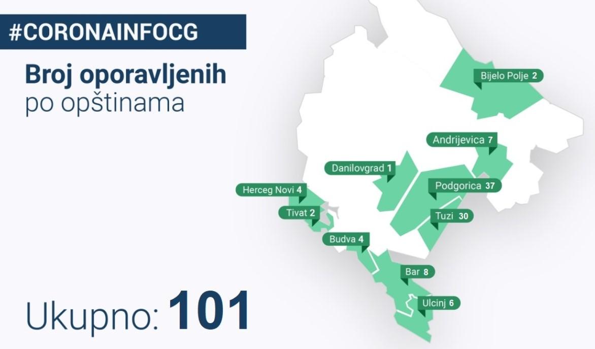 Количество вылечившихся от коронавируса в Черногории по регионам