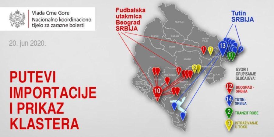 новая вспышка коронавируса в черногории. Анализ откуда привезли